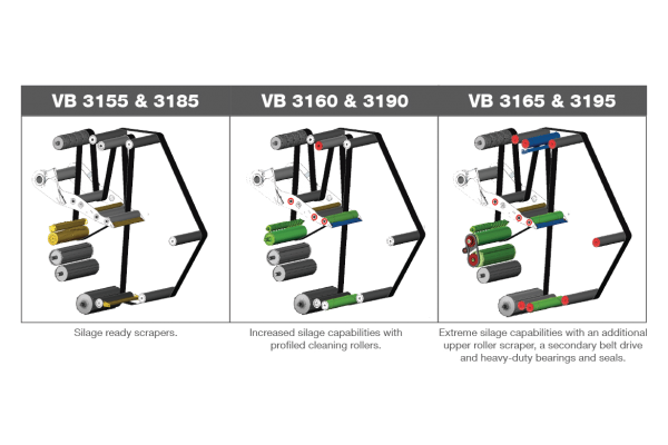 a picture of three bale chambers to compare the differences between the 3100 series balers